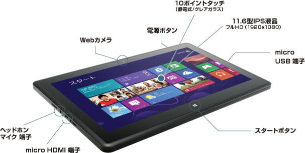 LuvPad WN1100 の特徴